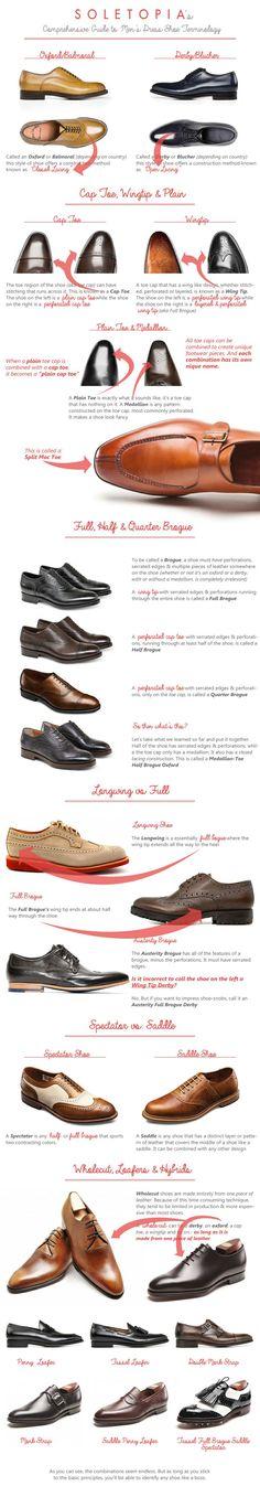 (3) Shoe vocab | Mens' Fashion & Style | Pinterest