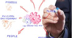 Multichannel approach now a priority for marketers