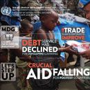 Millennium Development Goal #8 Global Partnership For Development
