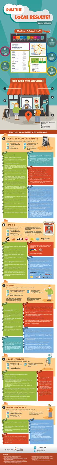 Local SEO Tip Infographic
