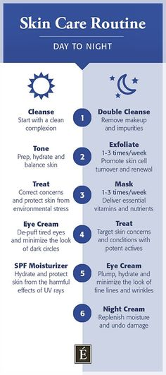 Best Sellers Skin Care Routine - - Are you ready to build an Eminence Organics skin care routine but aren't sure where to start? Try this day and night skin care routine, suitable for all skin types and using only our best selling products. Skin Care Routine For Teens, Face Care Routine, Nightly Skin Care Routine, Sensitive Skin Care, Oily Skin Care, Healthy Skin Care, Healthy Life, Burts Bees, Black Skin Care