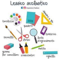 What is there to like when learning a foreign language? Imagine that you are learning the Italian language right at your own living room. Considering the numerous simple methods of learning Italian today, would you rather sit in your Italian Grammar, Italian Vocabulary, Italian Words, Italian Language, Learning Italian, Learning Spanish, Learn To Speak Italian, Italian Lessons, Learn Another Language