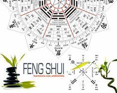 Feng shui arquitetura e decoração