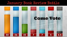 January Book Battle - Reviews in Review