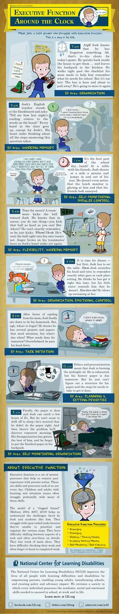 "See Josh struggle with problems with ""Executive Functions Around the Clock"" #Infographic from National Center for Learning Disabilities. See their Pinterest page: http://www.pinterest.com/ncld/"