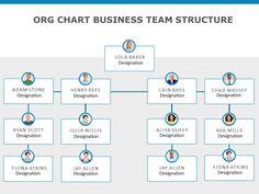 77 Best Organization Chart Powerpoint Templates Ideas In 2021 Organization Chart Powerpoint Templates Organizational Chart