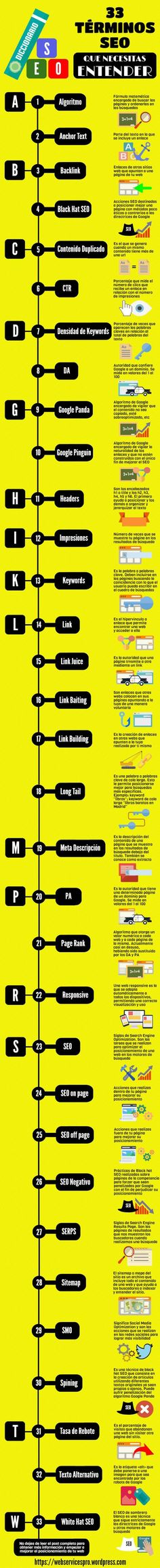 33 términos que debes conocer sobre el SEO #infografia