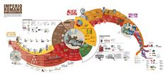 """Infograma """"Imperio Romano de principio a fin"""" // por David Lecha, para Historia National Geographic"""