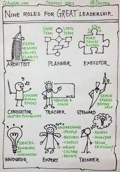 #succes #entrepreneur #leader http://bit.ly/2DuIiQX