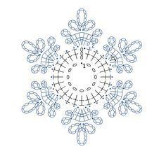Čitanje šeme za heklanje-pahulje - Her Crochet Crochet Snowflake Pattern, Crochet Stars, Crochet Snowflakes, Thread Crochet, Easy Crochet Patterns, Crochet Diagram, Crochet Motif, Crochet Doilies, Crochet Flowers