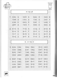 Albumarchívum Periodic Table, Album, Periotic Table