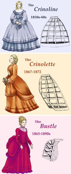 (Know your Victorian looks by jamberry-song on DeviantArt) That stuff why I don't like using female dresses. 1800s Fashion, 19th Century Fashion, Victorian Fashion, Vintage Fashion, Gothic Fashion, Historical Costume, Historical Clothing, 1800s Clothing, Steampunk Clothing