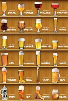 Escolher o copo ideal valoriza as características de cada estilo de cerveja. Conheça mais sobre a origem e características de cada tipo de copo de cerveja:…