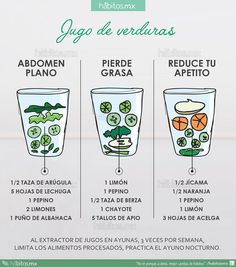 Hábitos Health Coaching | JUGOS DE VERDURAS