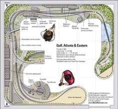 Gulf, Atlanta & Eastern - from Track Plan Database | ModelRailroader.com