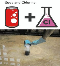 Awesome Chemical Reactions