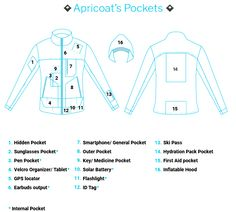 Cover: Apricoat - An incredible jacket for adventurers, with innovative features, 16 pockets and super premium quality in every stitch.
