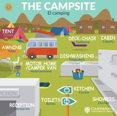 Vocabulary: the campsite Better English, English Time, English Study, Learning English For Kids, Spanish Language Learning, Teaching English, Spanish Basics, Spanish Lessons, English Lessons