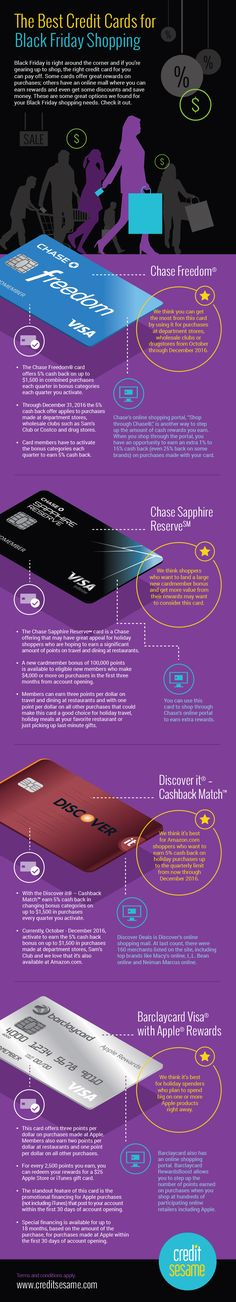 Black Friday is right around the corner! We've chosen four credit cards that we think are best suited for Black Friday and holiday shopping in general.  Check out our new infographic designed for Credit Sesame!   https://lnkd.in/g97rvQS