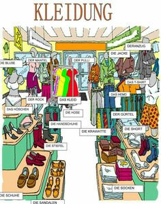 Clothing – picture dictionary - My CMS Study German, German English, Learn German, Learn French, German Grammar, German Words, German Language Learning, Language Study, Languages Online