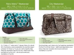 Comparison of the Retro Metro Weekender, and the City Weekender. Both are great bags! https://www.mythirtyone.com/415365/