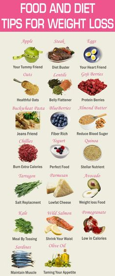 Best Weight Loss Foods - Visit http://develfitness.com/