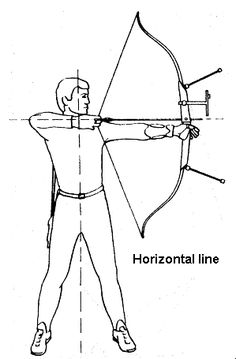 Beginner Archery Lessons, prepping lessons for my little men. So excited! Archery Lessons, Archery Tips, Hoyt Bows, Archery For Beginners, Archery Training, Bow Target, Archery Equipment, Longbow, Traditional Archery