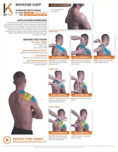 Kinesiology taping products for shoulder pain, upper arm pain and rotator cuff injuries. Easy to apply precut kinesiology tape with step by step instructions. Rotator Cuff Exercises, Rotator Cuff Tear, Syndrome Ehlers Danlos, Shoulder Rehab, Shoulder Taping, K Tape, Kinesiology Taping, Shoulder Injuries, Athletic Training