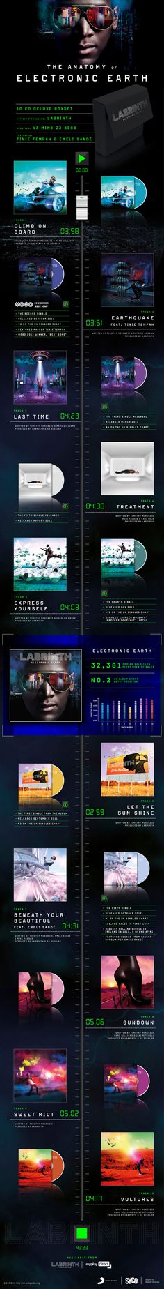 Check out the epic #ElectronicEarth. Download your copy over on iTunes: https://itunes.apple.com/gb/album/electronic-earth/id501448099?affId=1277383