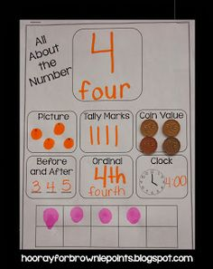 Brownie Points: FREE Number Anchor Chart - Brownie Points: FREE Number Anchor Chart Using Graphs and also Topographical Atlases Teaching Numbers, Numbers Preschool, Math Numbers, Preschool Math, Math Classroom, Kindergarten Math, Teaching Math, Kindergarten Activities, Preschool Centers