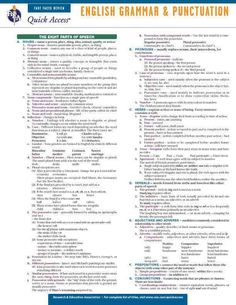 English Grammar & Punctuation Quick Access Reference Chart