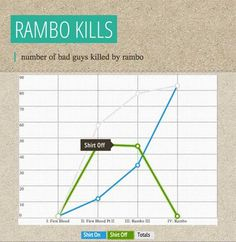 app creacion infografias