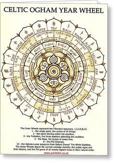 Celtic Ogham Year Wheel Greeting Card by Yuri Leitch