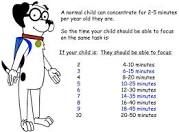 how long is children's attention span - Google Search