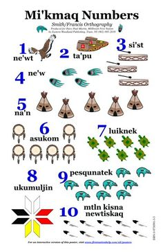 Mi'kmaq numbers - gonna print this for the kids :) Native American Tribes, Native American History, Native Americans, 8th Grade History, Indigenous Education, Social Studies Activities, Medicine Wheel, Canadian History, My Family History
