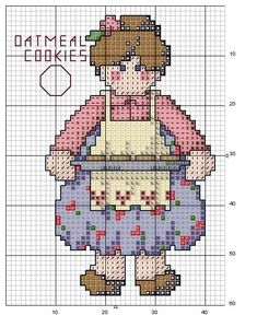 Dolls Alphabet Cross Stitch Patterns alfabeto dolly: O = oatmeal cookies Cross Stitch Letters, Cross Stitch For Kids, Cross Stitch Cards, Cross Stitch Baby, Counted Cross Stitch Patterns, Cross Stitch Designs, Cross Stitching, Cross Stitch Embroidery, Meninos Country
