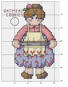 Schema punto croce Abc Girls 15