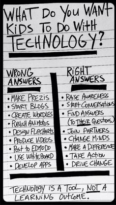 How to use education technology.  #CCSDTech
