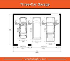 garage size for two cars, garage dimensions for two cars, garageillustrated diagram of 3 car garage dimensions garage doors, 3 car garage, garage