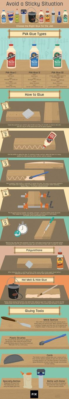 Choosing the Right Wood Glue