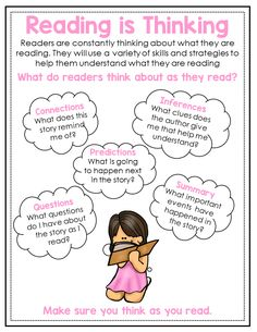 Help your upper elementary students learn that reading is thinking! These reader's workshop anchor charts are a great help to any teacher who is getting ready to launch reader's workshop in their classroom.