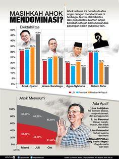 Infographic, History, Reading, Words, Facebook, News, Design, Politics, Infographics
