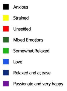 Mood rings, Color meanings and Charts on Pinterest