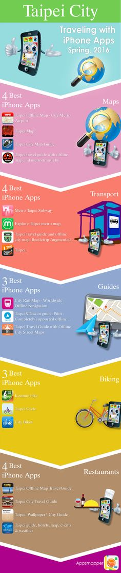 Taipei City iPhone apps: Travel Guides, Maps, Transportation, Biking, Museums, Parking, Sport and apps for Students.