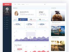 50 User profile page — Design Inspiration | by Muzli | Muzli - Design Inspiration Design Web, Website Design Layout, Page Design, Design Layouts, Web Layout, Dashboard Interface, Web Dashboard, Dashboard Design, Cv Website