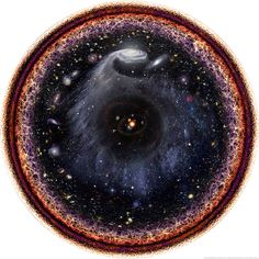 Logarithmic Scale Conception of the Observable Universe