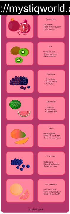 #superfruits  #health  #pomegranate  #acaiberry  #mango  #pinkgrapefruit  #blueberries  #kiwi  #moonbunny  #fruits  #healthy  #fitness  #berry  #berries  #acai  #kiwi  #natural  #diet  #food  #super  #sale  #school  #educate  #drink   #eat   #benefit   #benefits   #world   Check out at