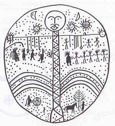 Siberian Shaman symbology