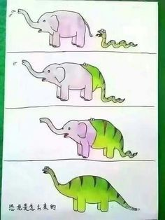The evolution of dinosaurs