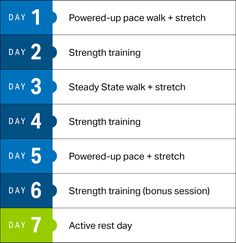 4-Week Power Walking Plan for Weight Loss | MyFitnessPal